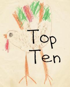 TopTenTurkey